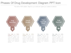 Phases Of Drug Development Diagram Ppt Icon