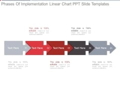 Phases Of Implementation Linear Chart Ppt Slide Templates