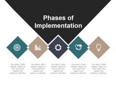 Phases Of Implementation Ppt PowerPoint Presentation Infographics Graphics Example