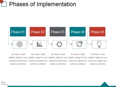 Phases Of Implementation Ppt PowerPoint Presentation Model Design Templates