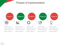 Phases Of Implementation Ppt PowerPoint Presentation Model Visual Aids