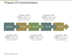 Phases Of Implementation Ppt PowerPoint Presentation Slides