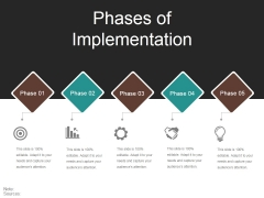 Phases Of Implementation Ppt PowerPoint Presentation Summary Graphics