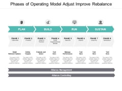 Phases Of Operating Model Adjust Improve Rebalance Ppt PowerPoint Presentation Layouts Graphics Template