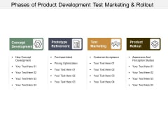 Phases Of Product Development Test Marketing And Rollout Ppt Powerpoint Presentation Show Grid