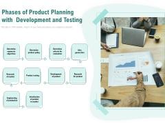 Phases Of Product Planning With Development And Testing Ppt PowerPoint Presentation Outline Slides