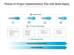 Phases Of Project Implementation Plan With Build Deploy Ppt PowerPoint Presentation Styles Design Inspiration