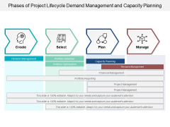 Phases Of Project Lifecycle Demand Management And Capacity Planning Ppt Powerpoint Presentation Show Example Introduction