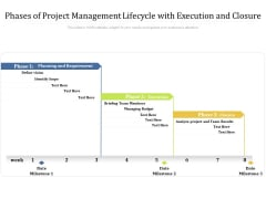 Phases Of Project Management Lifecycle With Execution And Closure Ppt PowerPoint Presentation Professional Design Templates PDF