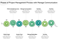 Phases Of Project Management Process With Manage Communication Ppt PowerPoint Presentation File Graphics Example PDF