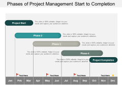 Phases Of Project Management Start To Completion Ppt PowerPoint Presentation Outline Designs
