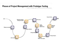 Phases Of Project Management With Prototype Testing Ppt PowerPoint Presentation Styles Example PDF