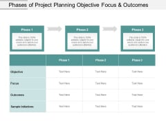 Phases Of Project Planning Objective Focus And Outcomes Ppt PowerPoint Presentation Slides Slideshow