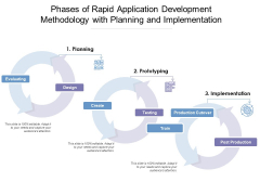 Phases Of Rapid Application Development Methodology With Planning And Implementation Ppt PowerPoint Presentation Gallery Example PDF