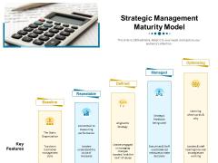 Phases Of Strategic Leadership Maturity Model Strategic Management Maturity Model Graphics PDF