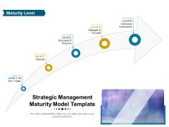 Phases Of Strategic Leadership Maturity Model Strategic Management Maturity Model Template Formats PDF