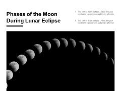 Phases Of The Moon During Lunar Eclipse Ppt PowerPoint Presentation Model Aids