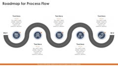 Phases To Select Correct Devops Automation Tools Information Technology Roadmap For Process Flow Background PDF