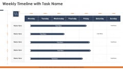 Phases To Select Correct Devops Automation Tools Information Technology Weekly Timeline With Task Name Diagrams PDF