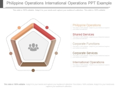 Philippine Operations International Operations Ppt Example