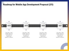 Phone Application Buildout Roadmap For Mobile App Development Proposal 2018 To 2021 Ppt Slides Portfolio PDF