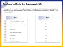 Phone Application Buildout Timeframe For Mobile App Development Content Ppt PowerPoint Presentation Professional Graphic Tips PDF