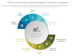 Phone Communication Expertise Diagram Presentation Examples