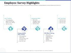 Phone Tutoring Initiative Employee Survey Highlights Ppt Styles Example Introduction PDF
