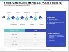 Phone Tutoring Initiative Learning Management System For Online Training Ppt Infographic Template Format Ideas PDF