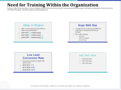 Phone Tutoring Initiative Need For Training Within The Organization Ppt File Professional PDF