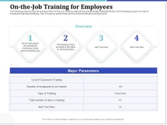 Phone Tutoring Initiative On The Job Training For Employees Ppt Visual Aids Example File PDF