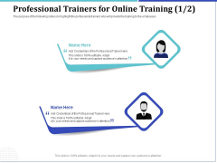Phone Tutoring Initiative Professional Trainers For Online Training Professional Ppt Styles Example File PDF