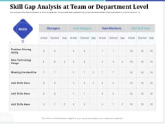Phone Tutoring Initiative Skill Gap Analysis At Team Or Department Level Ppt Model Images PDF