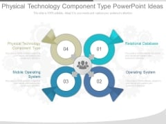 Physical Technology Component Type Powerpoint Ideas