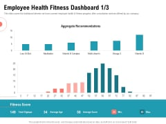 Physical Trainer Employee Health Fitness Dashboard Age Graphics PDF
