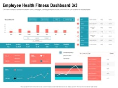 Physical Trainer Employee Health Fitness Dashboard Demonstration PDF