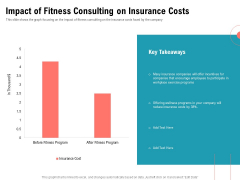 Physical Trainer Impact Of Fitness Consulting On Insurance Costs Icons PDF
