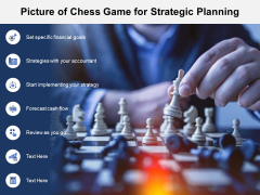 Picture Of Chess Game For Strategic Planning Ppt PowerPoint Presentation Summary Deck