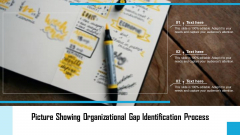 Picture Showing Organizational Gap Identification Process Ppt File Objects PDF