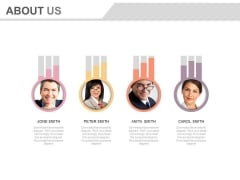 Pictures And Team Profiles For About Us Powerpoint Slides