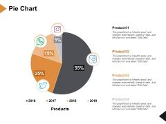 Pie Chart Analysis Ppt PowerPoint Presentation Gallery Design Ideas