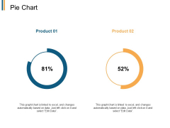 Pie Chart Analysis Ppt PowerPoint Presentation Infographics Diagrams
