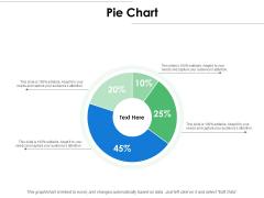 Pie Chart Analysis Ppt PowerPoint Presentation Styles Graphics