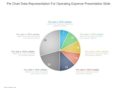 Pie Chart Data Representation For Operating Expense Ppt PowerPoint Presentation Deck