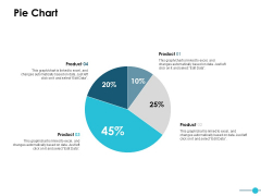 Pie Chart Finance Ppt PowerPoint Presentation Deck