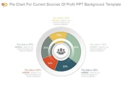 Pie Chart For Current Sources Of Profit Ppt Background Template
