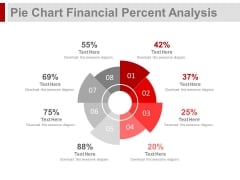Pie Chart For Financial Ratio Analysis Powerpoint Slides