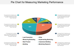Pie Chart For Measuring Marketing Performance Ppt PowerPoint Presentation Icon Format