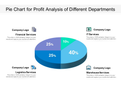 Pie Chart For Profit Analysis Of Different Departments Ppt PowerPoint Presentation Summary Visual Aids PDF
