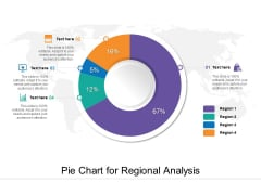 Pie Chart For Regional Analysis Ppt PowerPoint Presentation Gallery Example PDF
